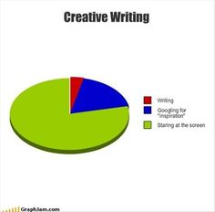 Creative Writing 793266921842922290 - creative writing Source by Otacooll Writing Quotes, Writing Advice, Writing Help, Writing A Book, Writing Prompts, Writing Corner, Writer Memes, Writing Problems, A Writer's Life