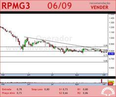 PET MANGUINH - RPMG3 - 06/09/2012 #RPMG3 #analises #bovespa