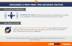 Lessons from the 2013 Opportunities in Staffing Study: Choosing a new staffing firm