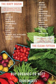 """Cook Smarts Guide on What to Buy Organic 