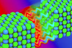 Beautiful Vibrations - Understand Phonons for Heat Transfer