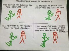 Programming Fun - Google+