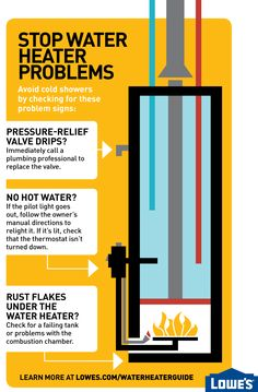 Learn how to stop water heater problems before the cold showers start.