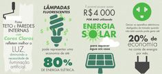 Mês do Consumo Consciente - Energia