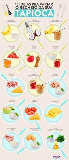 15 ideias pra variar o recheio da sua tapioca Menu Café, Menu Dieta, Healthy Snacks, Healthy Recipes, Food Hacks, Love Food, Food Porn, Food And Drink, Clean Eating