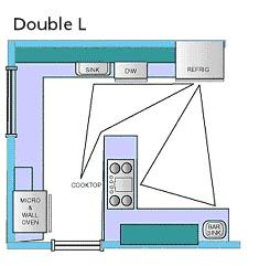 Double L Shaped Kitchen Layout kitchen floor plans designs | wallpaper l shaped kitchen designs