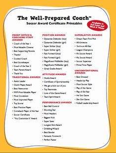 Funny Sports Awards Certificates - √ 20 Funny Sports Awards Certificates ™, Funny Awards Ideas for Sports Template Basketball Practice Plans, Basketball Awards, Soccer Banquet, Football Awards, Basketball Tricks, Sports Awards, Basketball Skills, Soccer Drills, Soccer Coaching