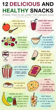 If you want to stay healthy and fit, healthy snacking is a must for you. Often snacks are considered full of calories, but in this picture you'd see 12 healthy snacks with under 100 calories; and they're healthy too!