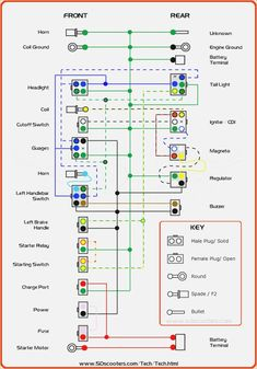wiring       diagram    for chinese 110 atv     the    wiring       diagram