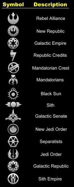 Símbolos de star wars.
