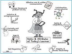 modern learner skills