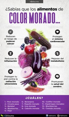 Hábitos Health Coaching | Sabías que los alimentos de color morado…