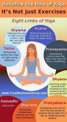 """Yoga has become and is very essential to my daily spiritual practice (Sadhana) often thought of as """"spiritual exercise or fitness"""" When Kundalini (energy) is practiced, this opens up a whole new arena of self~ love and connection Namaste Ashtanga Vinyasa Yoga, Yoga Kundalini, Iyengar Yoga, Pranayama, Yoga Fitness, Health Fitness, Dance Fitness, Yoga Beginners, Beginner Yoga"""
