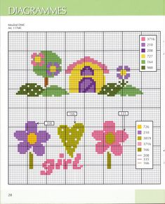 Like the house for a new home card Tiny Cross Stitch, Funny Cross Stitch Patterns, Cross Stitch Kitchen, Cross Stitch For Kids, Cross Stitch Heart, Cross Stitch Cards, Cross Stitch Borders, Cross Stitch Flowers, Cross Stitching
