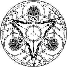 Reina's Magic Circle by KyokoofMirrors on DeviantArt Fantasy Kunst, Fantasy Art, Spell Circle, Magia Elemental, Magic Symbols, Magic Circle, Magic Art, Sacred Geometry, Occult
