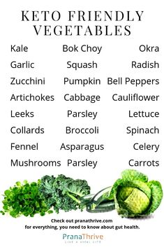 Keto Diet plan – Best Way for weight loss Keto Friendly Vegetables, Keto Diet Vegetables, List Of Vegetables, Healthy Diet Plans, Keto Diet Plan, Healthy Eating, Healthy Choices, Health Blog, Gut Health