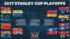 Stanley Cup Playoffs, Nhl, Hockey, Field Hockey, Ice Hockey