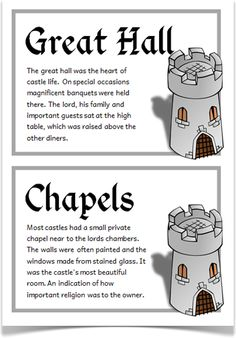 Castles Fact Cards - Treetop Displays - A set of 18 A5 fact cards that give fun and interesting facts about castles. Each fact card has a key word heading, making this set an excellent word bank as well! Visit our website for more information and for other printable classroom resources by clicking on the provided links. Designed by teachers for Early Years (EYFS), Key Stage 1 (KS1) and Key Stage 2 (KS2).