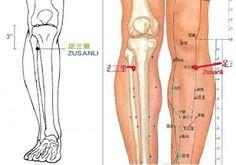 Το μασάζ ορισμένων σημείων του σώματος είναι μια παλιά θεραπεία της Ανατολής στην οποία οι άνθρωποι έχουν ασκηθεί για χιλιάδες χρόνια.  Τ...