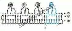 Edge crochet pattern