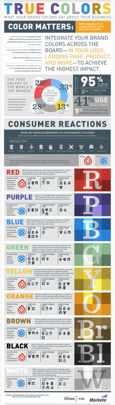 Color matters in branding... a lot  In Spanish: una excelente clasificación e interpretación de los efectos que los colores provocan en nosotros (como consumidores).