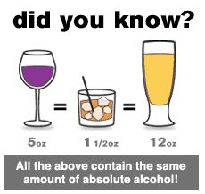 Best Drinking Beverage Images Month 11 Awareness Awareness Alcohol