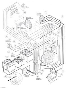 Looking for a Club Car (golf cart) 48 volt wiring diagram to determine if replacing 6 batteries with 4 12 v batteries - Answered by a verified Technician Gas Golf Carts, Yamaha Golf Carts, Custom Golf Carts, Golf Cart Accessories, Car Parts And Accessories, Electric Golf Cart, Electric Cars, Electric Circuit, Electric Motor