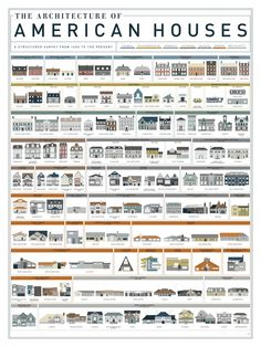 The Architecture of American Houses from Pop Chart Lab. Shop more products from Pop Chart Lab on Wanelo. Style At Home, Architecture Résidentielle, Minimalist Architecture, Business Architecture, Computer Architecture, Fashion Architecture, Japanese Architecture, Futuristic Architecture, Amazing Architecture