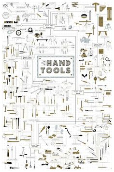 Your Shop Needs This Tool Infographic