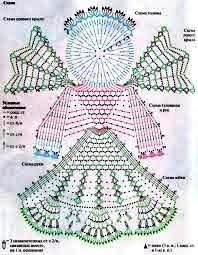 Collection of Crochet Angel Free Patterns & Tutorials: Crochet Granny Square Angel, Circle Angel, Angel Applique, Angel Christmas Ornament, Angel Tree TopperBest Crochet angels ideas on Crochet Christmas Ornaments, Christmas Crochet Patterns, Crochet Snowflakes, Angel Ornaments, Christmas Angels, Christmas Tree, Filet Crochet, Thread Crochet, Crochet Doilies