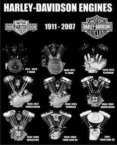 Just a car guy : Harley Davidson engines 1911-2007 infographic