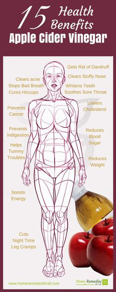 Apple Cider Vinegar offers multiple health benefits. Make it a part of your daily routine and stay healthy.