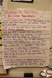 Narrative Writing anchor chart. Clearly, this is adapted from Lucy Calkins' Writer's Workshop.