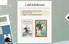 Petőfi Sándor: János vitéz-összefoglalás by Veronika Orbán Verona, Gallery Wall, Pets, Frame, Decor, Picture Frame, Decoration, Frames, Decorating