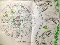 1210 nucleus forest design - 02