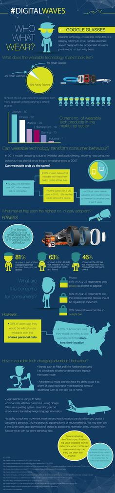 Infographic about wearable technology - #Wearable #Infographic