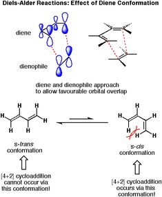 Organic Synthesis, T 4, Chart