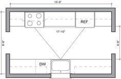 Galley or Corridor Kitchen Layout | IDES 330 Kitchens | Pinterest ...