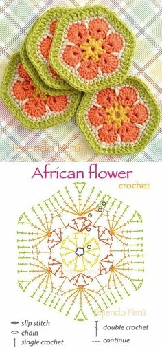 African flower chart