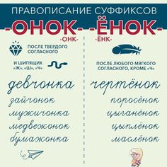 Russian Language Lessons, Russian Lessons, Russian Language Learning, Learn Russian, Study Notes, School Hacks, Kids Education, Grammar, Vocabulary