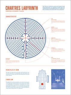 Chartres Labyrinth - Angela Vogt