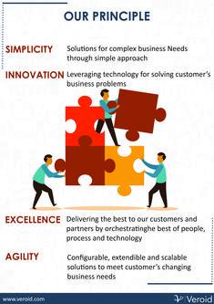 Innovation, Technology, Business, Tech, Tecnologia, Store, Business Illustration