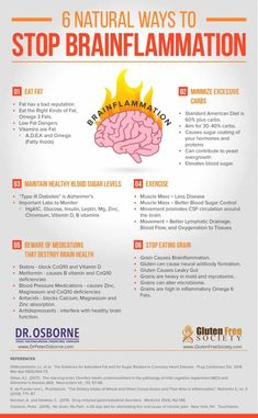 brain health The key to maintaining healthy brain function can be achieved by ing these 6 natural tips. Healthy Brain, Healthy Tips, Healthy Protein, Being Healthy, Healthy Habits, Annorexia Tips, Eat Better, Coconut Health Benefits, Eat Fat