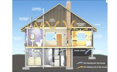 How to Find and Fix Air Leaks and Drafts in Your House