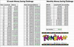 52 week money challenge 2013
