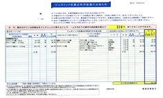 日本ビジネスコンピュータ、ジェネリック医薬品の利用を促進する医療費削減額に応じた成功報酬型の情報提供サービス