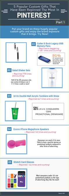 5 Popular Custom Gifts That Have Been Most Repinned Over Pinterest Platform- Part 1 :  #promotionalitem #blog #infographic