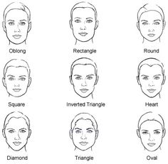 types of faces, for use to go with suggested necklines and collars so that's how it's tied to fashion design to be here - where's the angular face on this that has a neckline guide for?