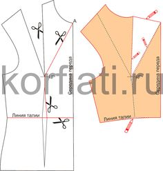 Моделирование платья с цельнокроеным галстуком