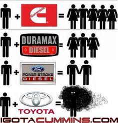 I m still Duramax guy yet I do like Cummins Dodge Ram 2500 Cummins 5538b4314325